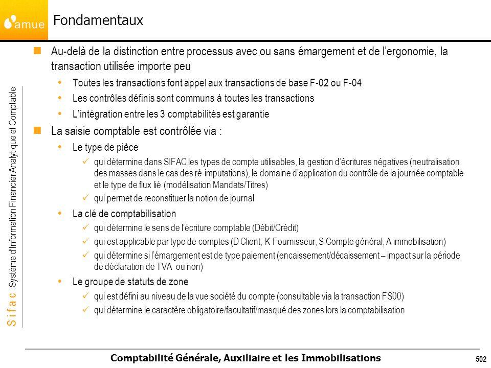 S i f a c Système dInformation Financier Analytique et Comptable Comptabilité Générale, Auxiliaire et les Immobilisations 502 Au-delà de la distinctio