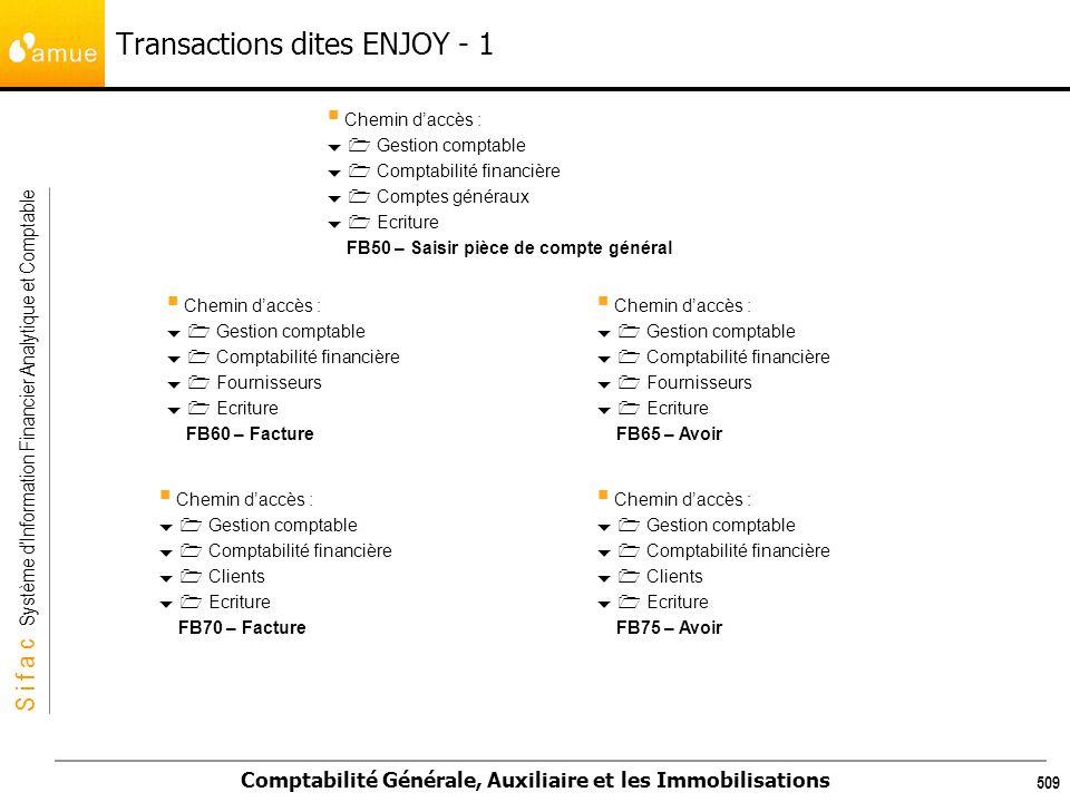 S i f a c Système dInformation Financier Analytique et Comptable Comptabilité Générale, Auxiliaire et les Immobilisations 509 Transactions dites ENJOY