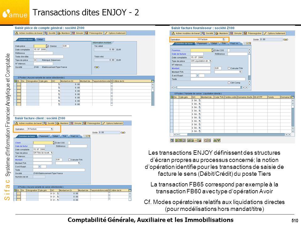 S i f a c Système dInformation Financier Analytique et Comptable Comptabilité Générale, Auxiliaire et les Immobilisations 510 Transactions dites ENJOY