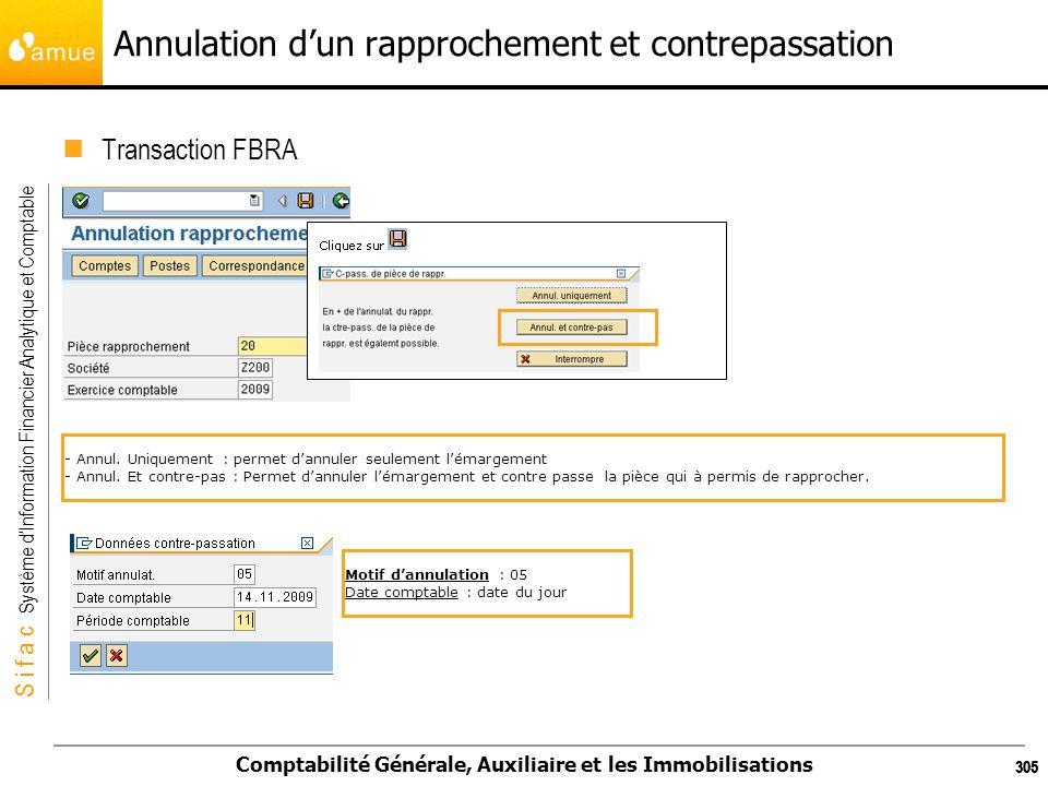 S i f a c Système dInformation Financier Analytique et Comptable Comptabilité Générale, Auxiliaire et les Immobilisations 305 Annulation dun rapproche