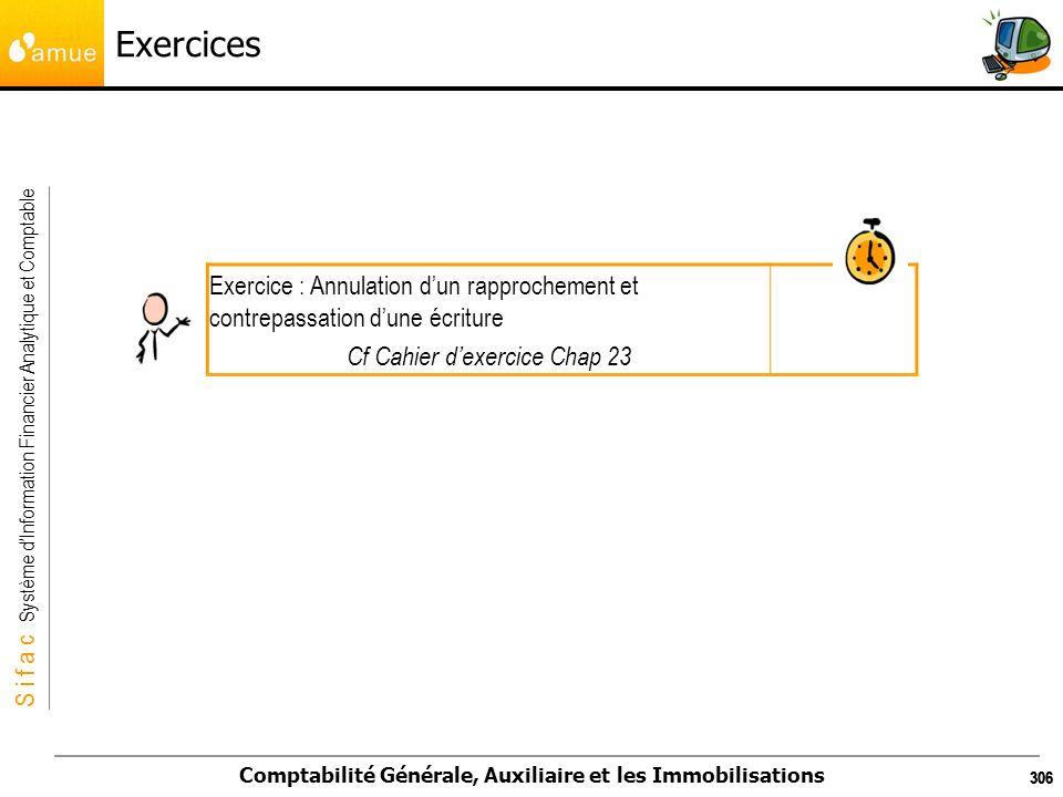 S i f a c Système dInformation Financier Analytique et Comptable Comptabilité Générale, Auxiliaire et les Immobilisations 306 Exercices Exercice : Ann