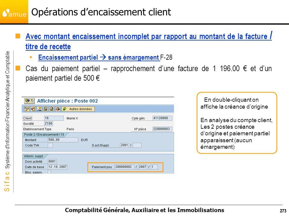 S i f a c Système dInformation Financier Analytique et Comptable Comptabilité Générale, Auxiliaire et les Immobilisations 354 1.