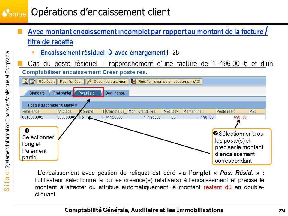 S i f a c Système dInformation Financier Analytique et Comptable Comptabilité Générale, Auxiliaire et les Immobilisations 315 Affichage de la pièce de remise – Opération RCAR ( Transaction FB03) 7.