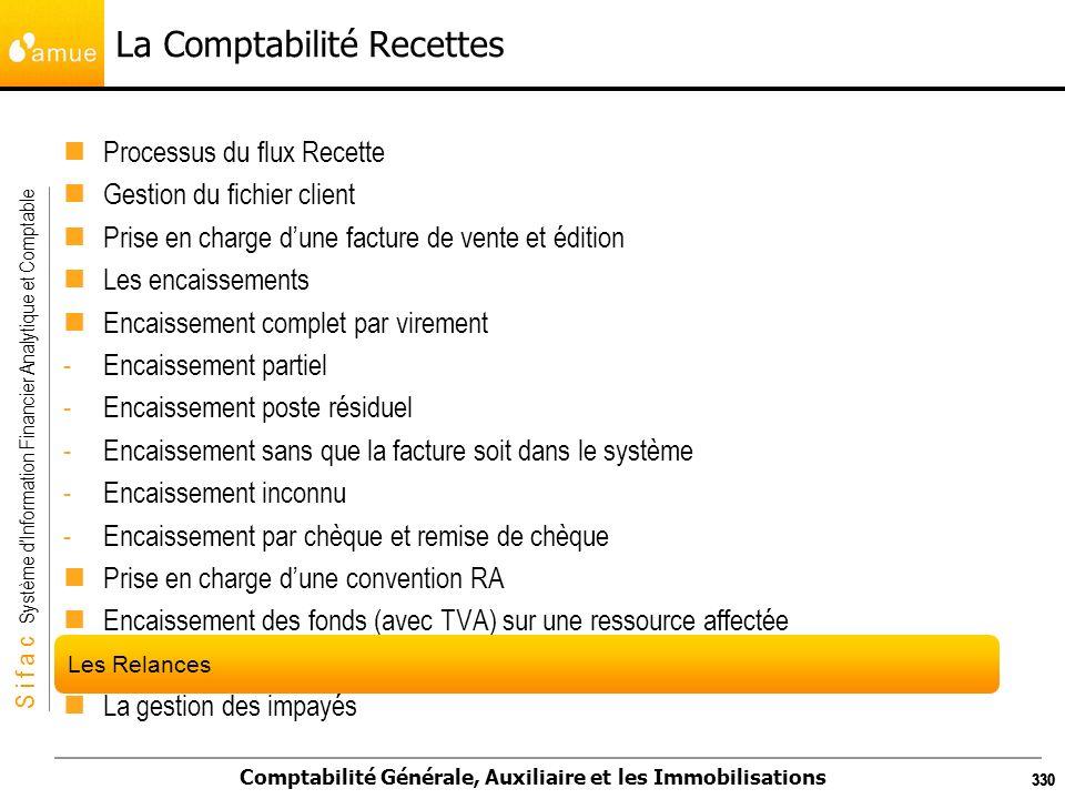 S i f a c Système dInformation Financier Analytique et Comptable Comptabilité Générale, Auxiliaire et les Immobilisations 330 La Comptabilité Recettes