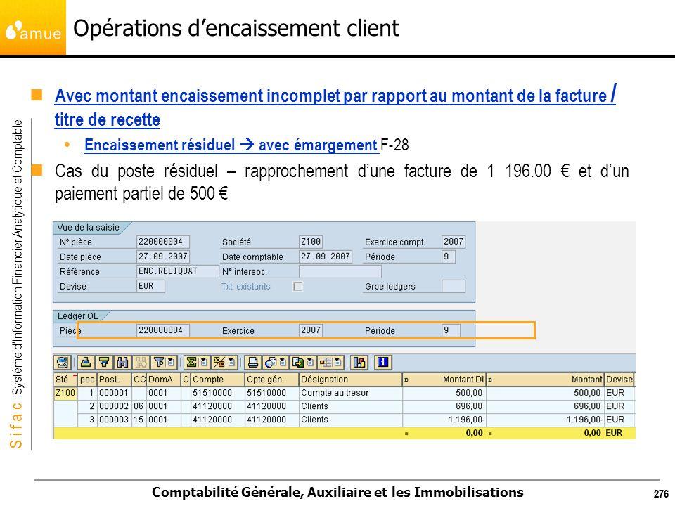 S i f a c Système dInformation Financier Analytique et Comptable Comptabilité Générale, Auxiliaire et les Immobilisations 517 f.