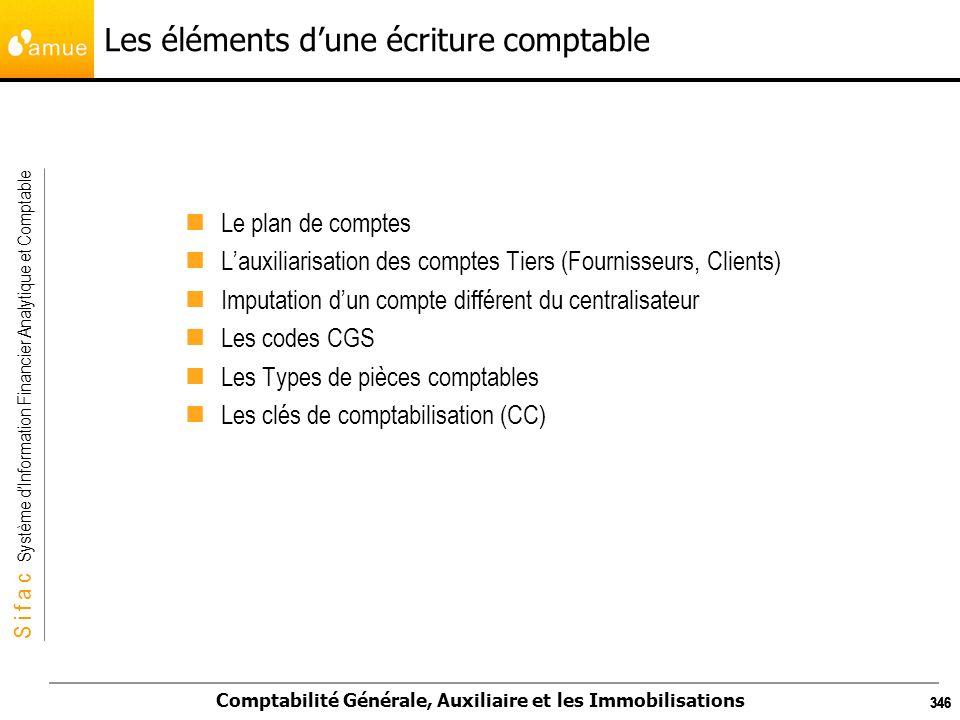 S i f a c Système dInformation Financier Analytique et Comptable Comptabilité Générale, Auxiliaire et les Immobilisations 346 Les éléments dune écritu