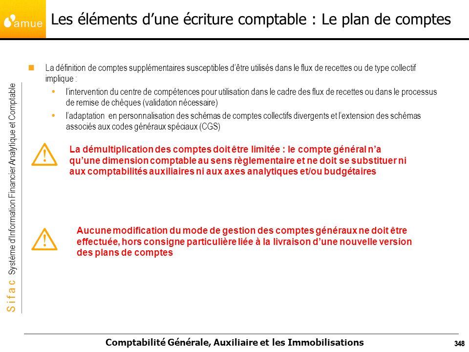 S i f a c Système dInformation Financier Analytique et Comptable Comptabilité Générale, Auxiliaire et les Immobilisations 348 Les éléments dune écritu