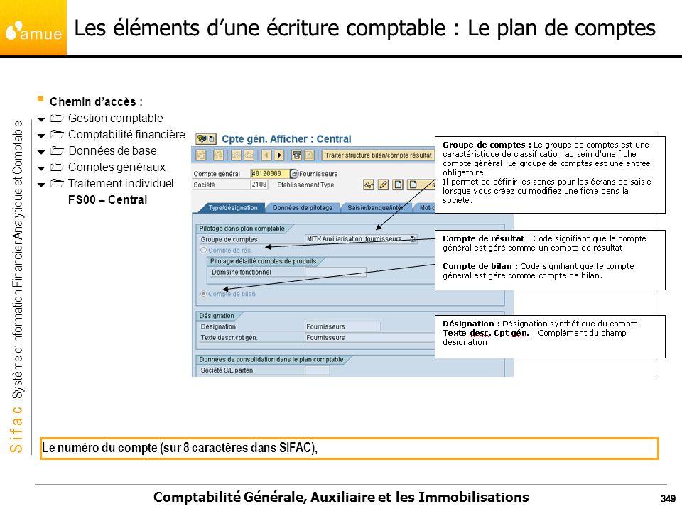 S i f a c Système dInformation Financier Analytique et Comptable Comptabilité Générale, Auxiliaire et les Immobilisations 349 Les éléments dune écritu