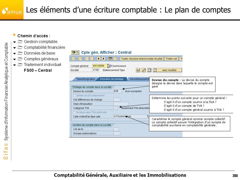 S i f a c Système dInformation Financier Analytique et Comptable Comptabilité Générale, Auxiliaire et les Immobilisations 350 Les éléments dune écritu