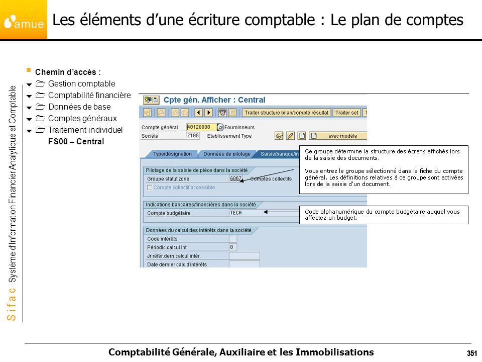 S i f a c Système dInformation Financier Analytique et Comptable Comptabilité Générale, Auxiliaire et les Immobilisations 351 Les éléments dune écritu