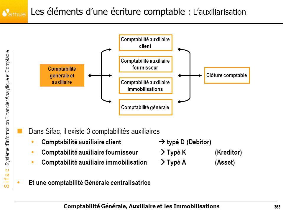 S i f a c Système dInformation Financier Analytique et Comptable Comptabilité Générale, Auxiliaire et les Immobilisations 353 Les éléments dune écritu