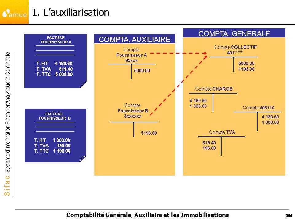 S i f a c Système dInformation Financier Analytique et Comptable Comptabilité Générale, Auxiliaire et les Immobilisations 354 1. Lauxiliarisation FACT
