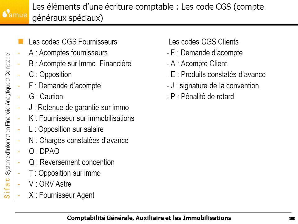 S i f a c Système dInformation Financier Analytique et Comptable Comptabilité Générale, Auxiliaire et les Immobilisations 360 Les éléments dune écritu