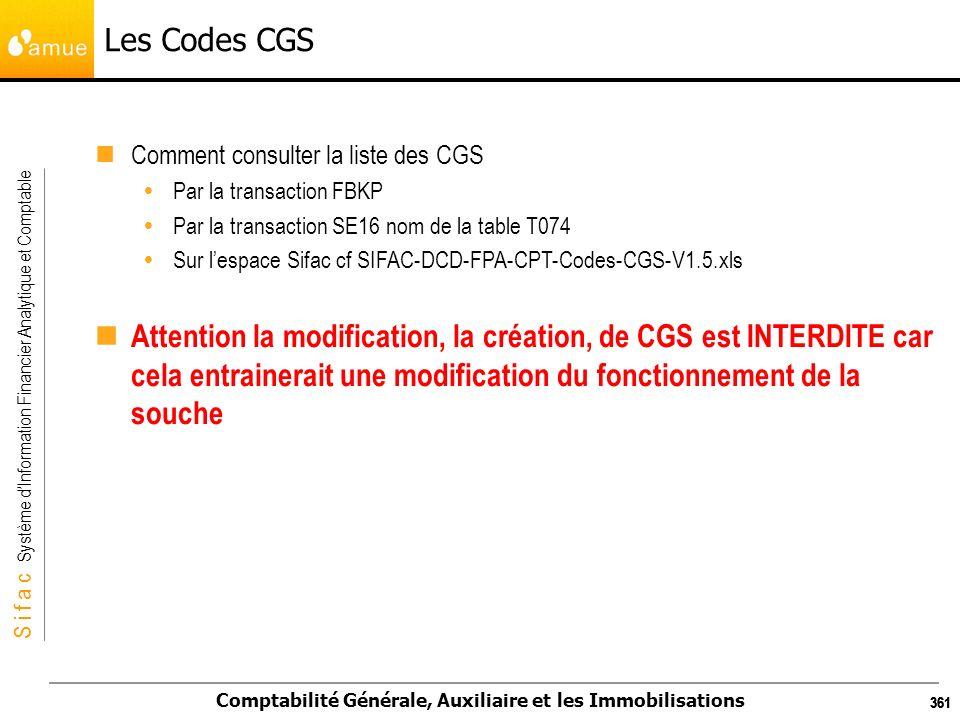 S i f a c Système dInformation Financier Analytique et Comptable Comptabilité Générale, Auxiliaire et les Immobilisations 361 Les Codes CGS Comment co