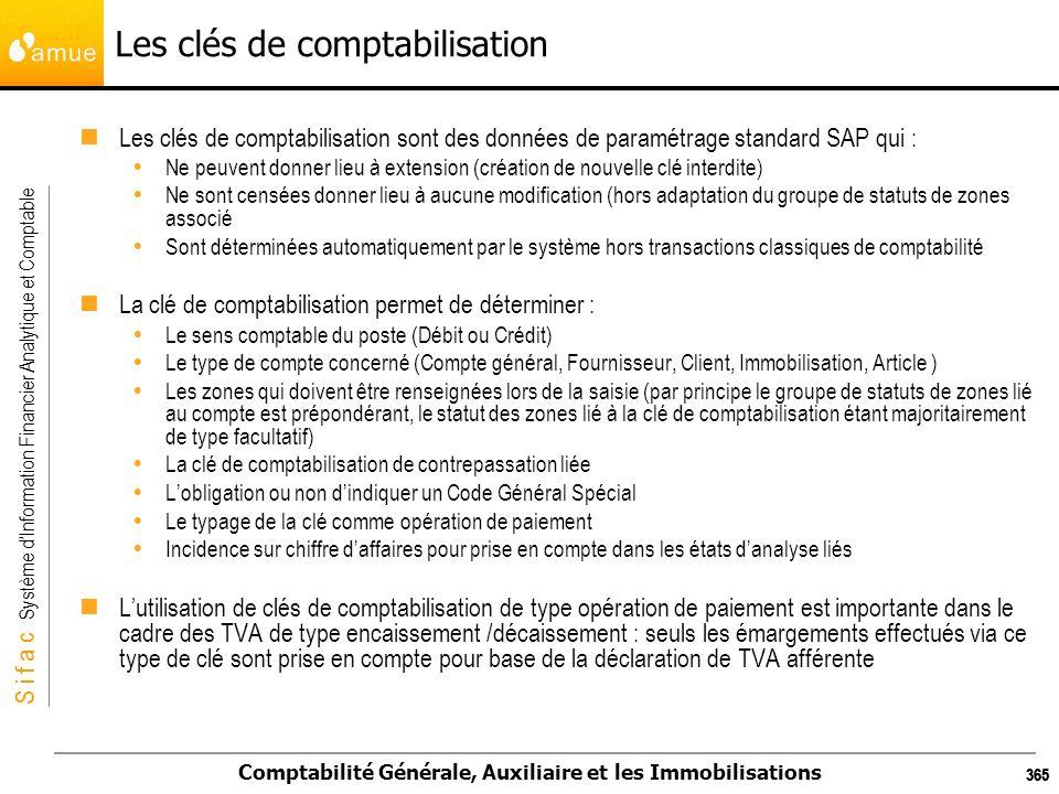 S i f a c Système dInformation Financier Analytique et Comptable Comptabilité Générale, Auxiliaire et les Immobilisations 365 Les clés de comptabilisa