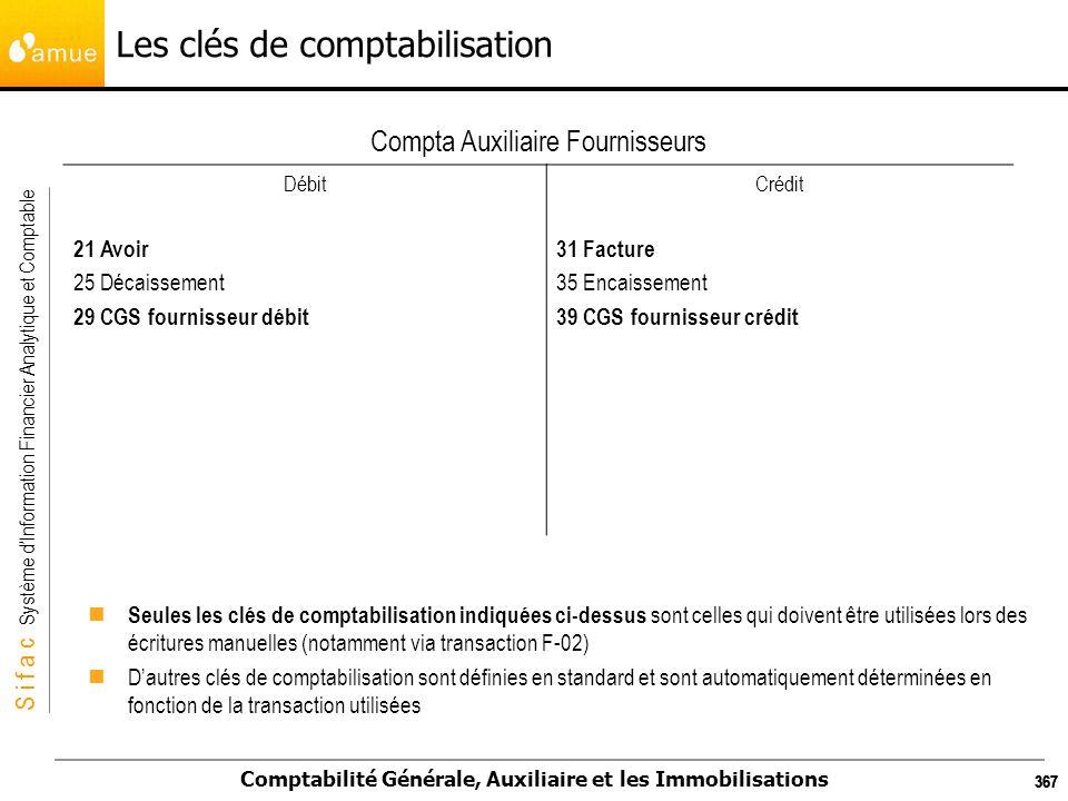 S i f a c Système dInformation Financier Analytique et Comptable Comptabilité Générale, Auxiliaire et les Immobilisations 367 Les clés de comptabilisa