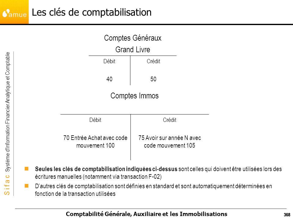 S i f a c Système dInformation Financier Analytique et Comptable Comptabilité Générale, Auxiliaire et les Immobilisations 368 Les clés de comptabilisa