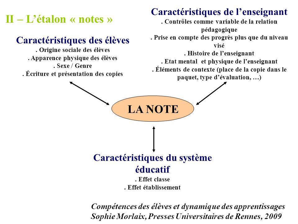 LA NOTE Caractéristiques de lenseignant.Contrôles comme variable de la relation pédagogique.