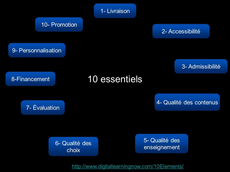 1- Livraison 5- Qualité des enseignement 4- Qualité des contenus 6- Qualité des choix 8-Financement 7- Évaluation 9- Personnalisation 3- Admissibilité