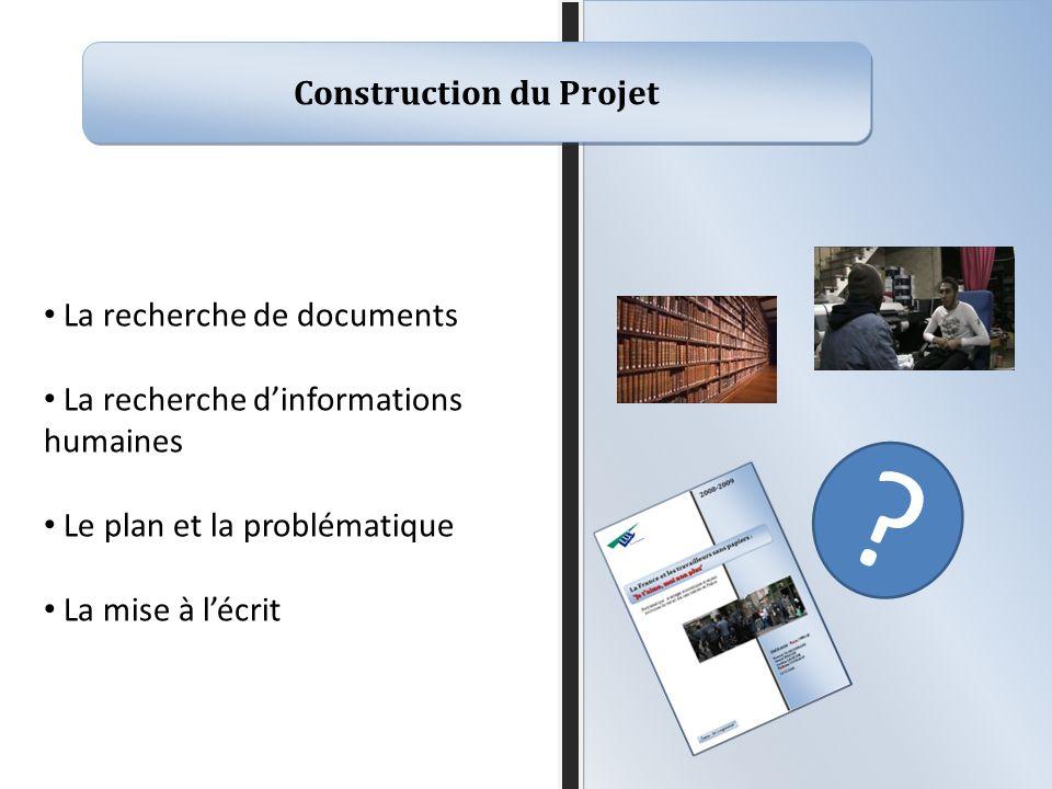 Construction du Projet La recherche de documents La recherche dinformations humaines Le plan et la problématique La mise à lécrit ?