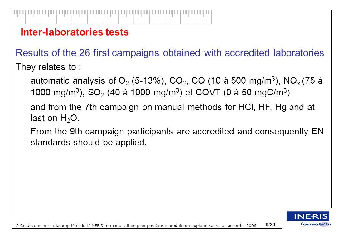 © Ce document est la propriété de l INERIS formation. Il ne peut pas être reproduit ou exploité sans son accord - 2006 9/20 Inter-laboratories tests R