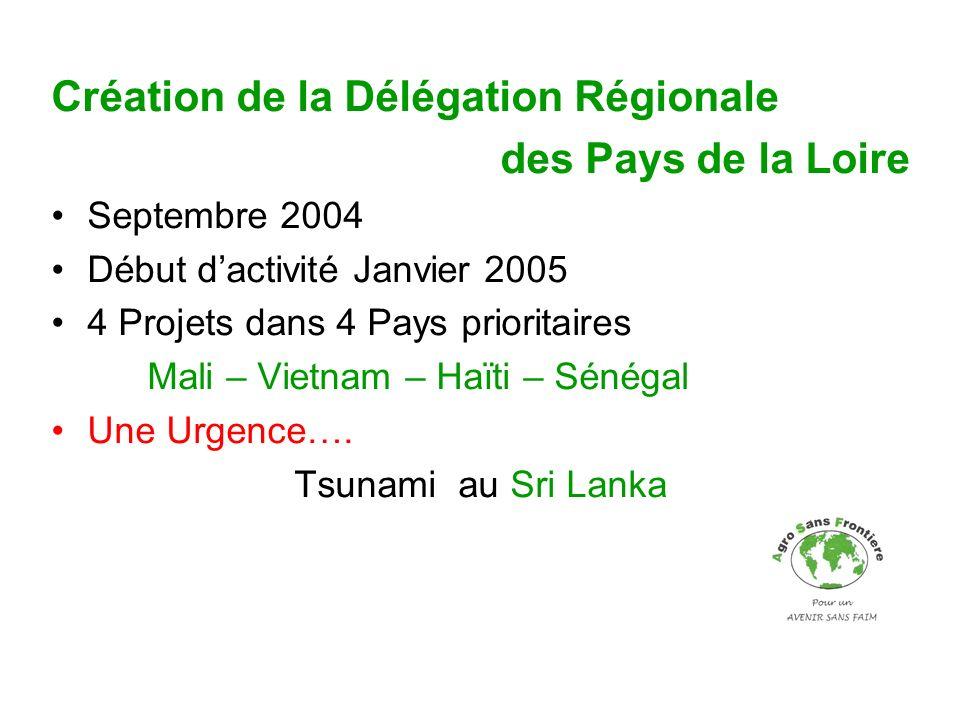 Création de la Délégation Régionale des Pays de la Loire Septembre 2004 Début dactivité Janvier 2005 4 Projets dans 4 Pays prioritaires Mali – Vietnam
