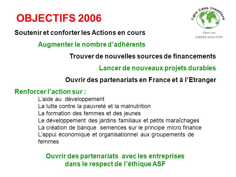 LES ACTIONS 2006 MALI « 100 000 Jardins pour le Mali » Soutien au projet « Molibiremon - Travailler Ensemble » achat dequipements, pompe, moteur, semences, moutons, clôture Recherche de financement pour la création dun centre de formation et dInsertion rurale Projet de Tourisme Solidaire Renforcement de laction par des partenariats associatifs et institutionnels « Pays de la Loire » et « Centre » pour laide au développement dans le cadre dun projet « Loire - Niger »