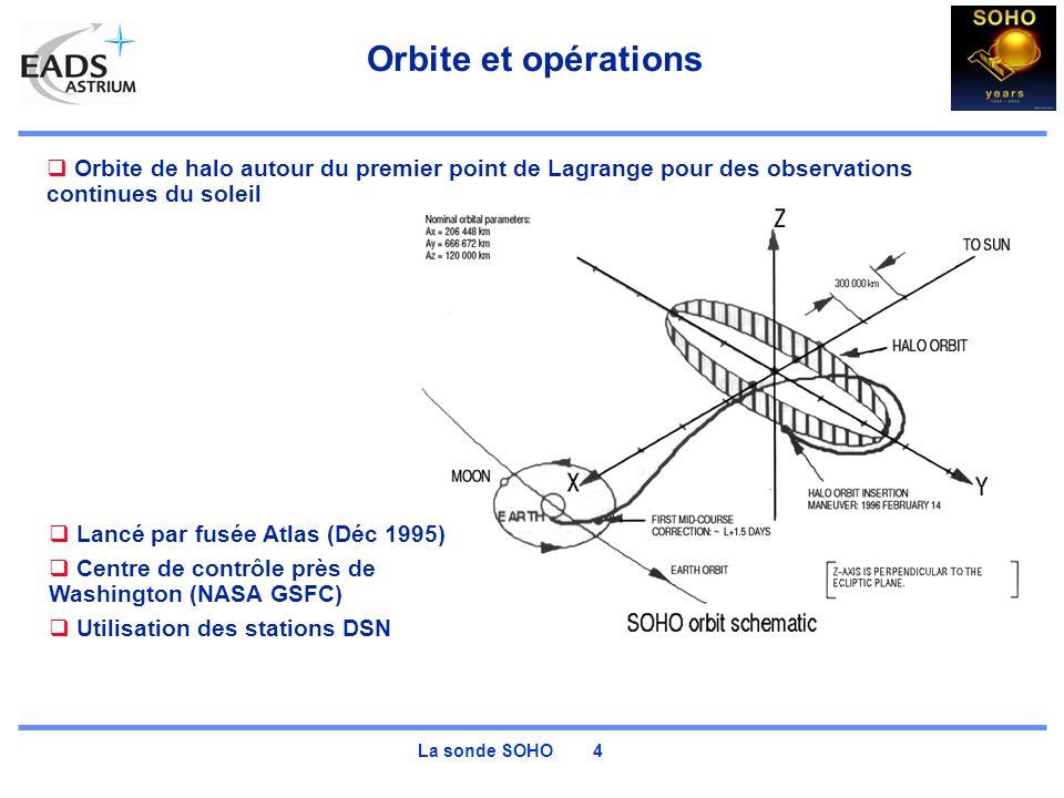 La sonde SOHO 4 Orbite et opérations Orbite de halo autour du premier point de Lagrange pour des observations continues du soleil Lancé par fusée Atlas (Déc 1995) Centre de contrôle près de Washington (NASA GSFC) Utilisation des stations DSN