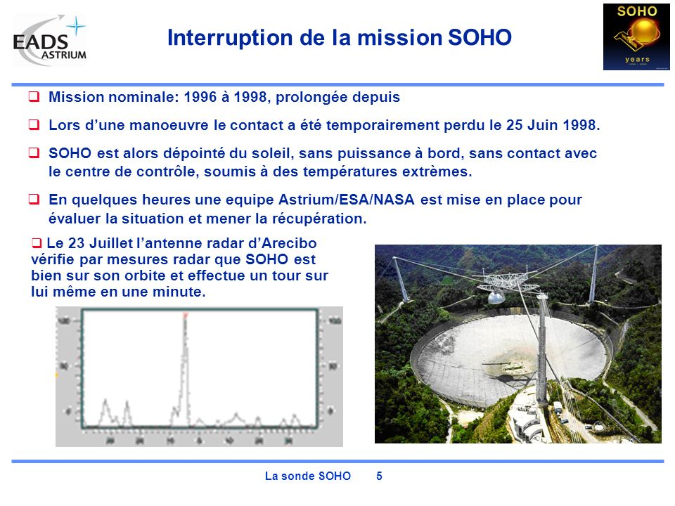 La sonde SOHO 5 Interruption de la mission SOHO Mission nominale: 1996 à 1998, prolongée depuis Lors dune manoeuvre le contact a été temporairement pe