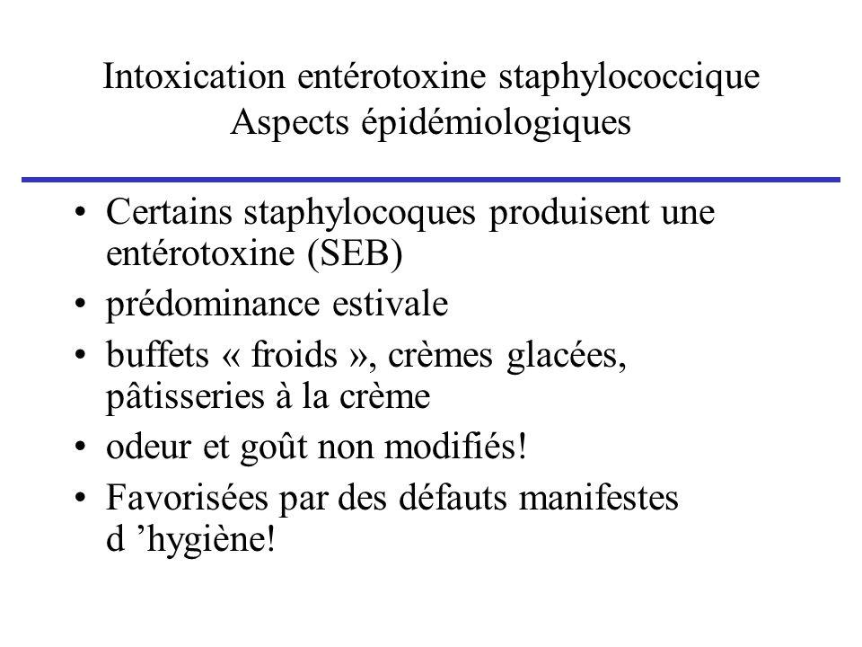 Intoxication entérotoxine staphylococcique Aspects épidémiologiques Certains staphylocoques produisent une entérotoxine (SEB) prédominance estivale bu