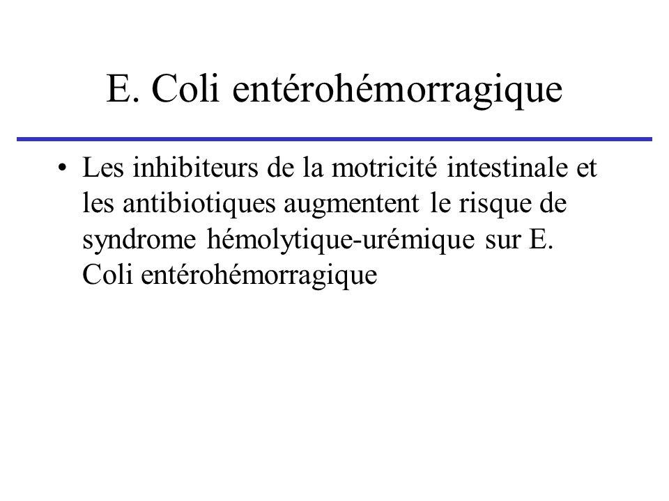 E. Coli entérohémorragique Les inhibiteurs de la motricité intestinale et les antibiotiques augmentent le risque de syndrome hémolytique-urémique sur