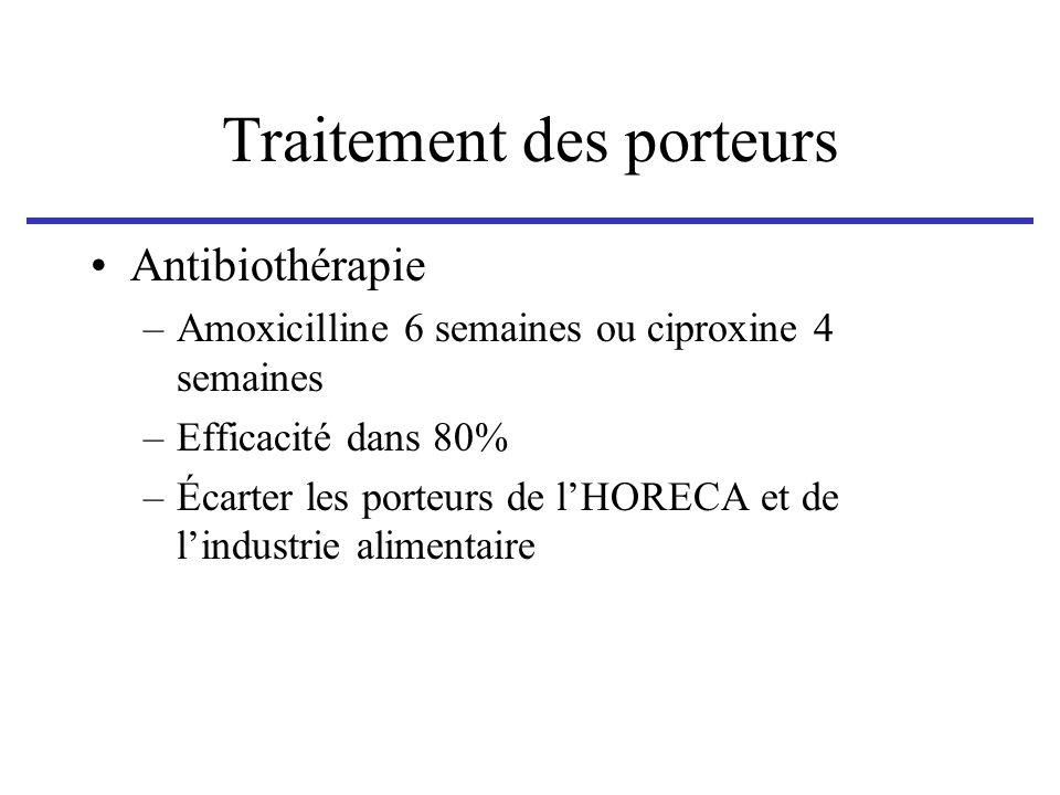 Traitement des porteurs Antibiothérapie –Amoxicilline 6 semaines ou ciproxine 4 semaines –Efficacité dans 80% –Écarter les porteurs de lHORECA et de l