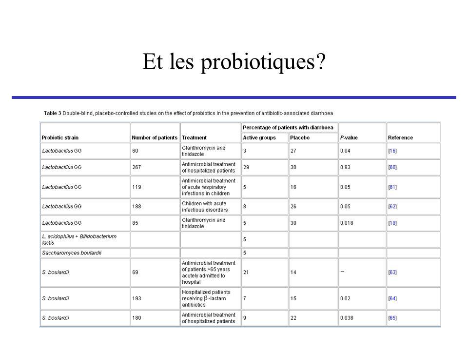 Et les probiotiques?