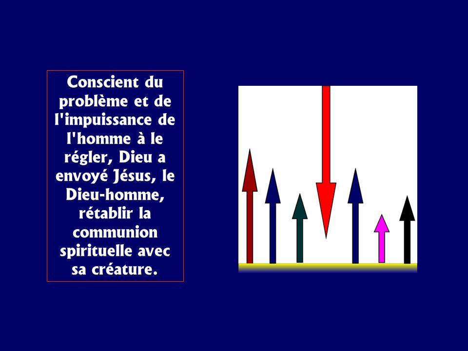 Conscient du problème et de l'impuissance de l'homme à le régler, Dieu a envoyé Jésus, le Dieu-homme, rétablir la communion spirituelle avec sa créatu