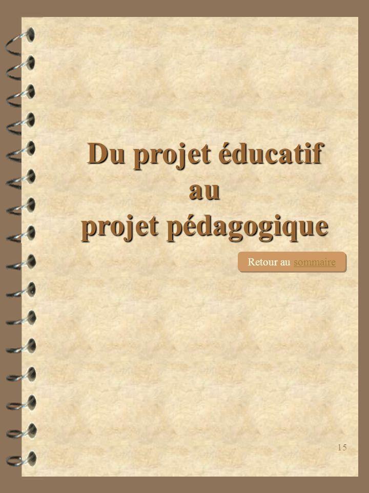 15 Du projet éducatif au projet pédagogique Retour au sommairesommaire Retour au sommairesommaire