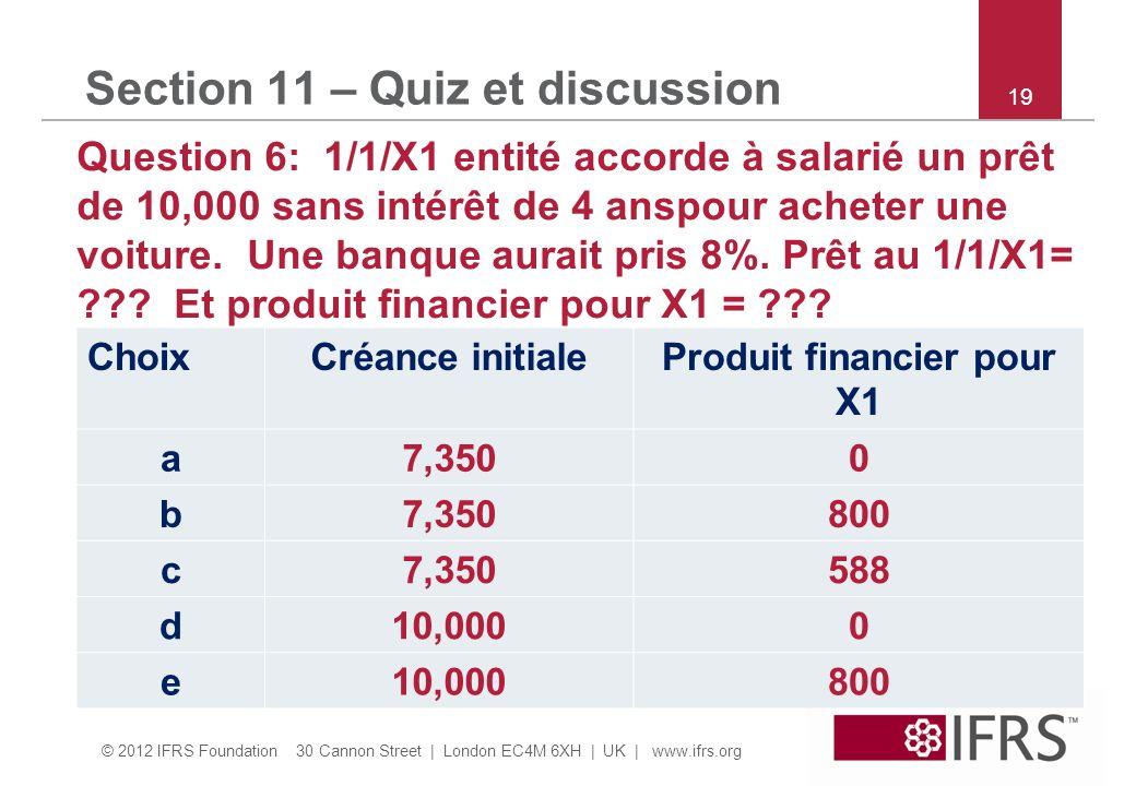 © 2012 IFRS Foundation 30 Cannon Street | London EC4M 6XH | UK | www.ifrs.org 19 Section 11 – Quiz et discussion Question 6: 1/1/X1 entité accorde à salarié un prêt de 10,000 sans intérêt de 4 anspour acheter une voiture.