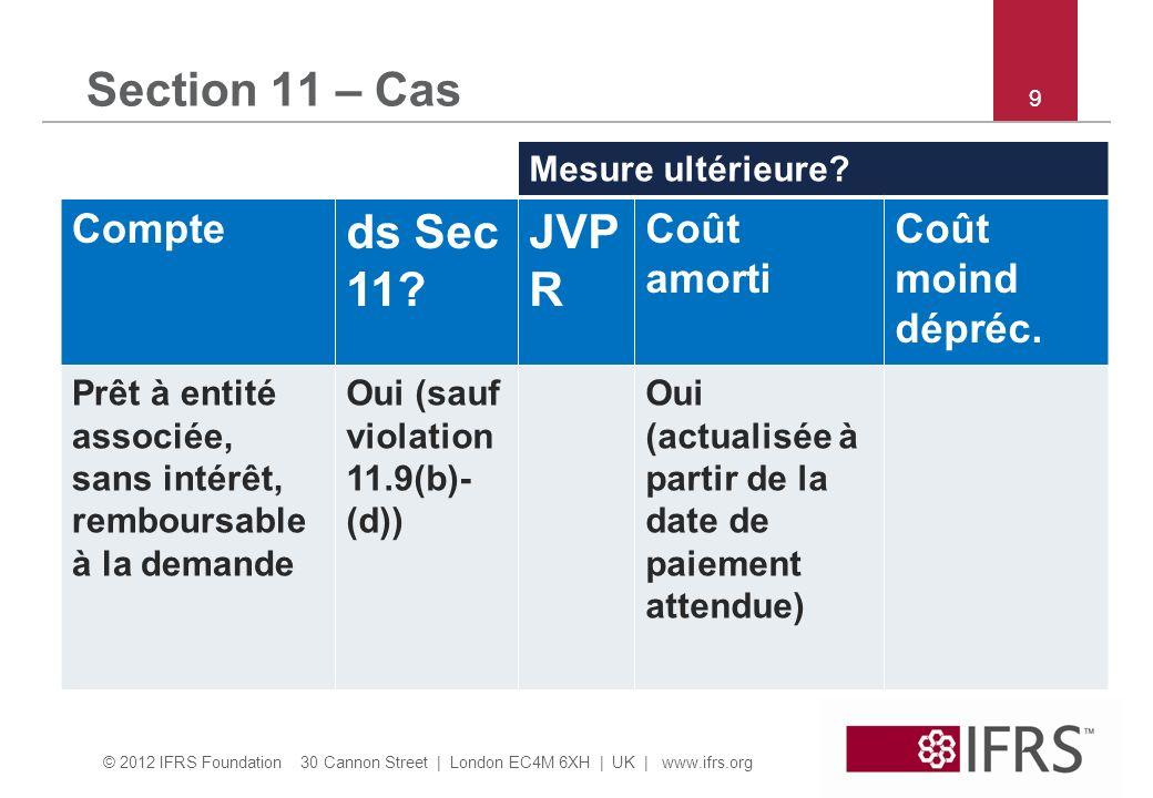 © 2012 IFRS Foundation 30 Cannon Street   London EC4M 6XH   UK   www.ifrs.org 30 Section 12 – Quiz et discussion Question 14: Lequel desrisques suivant nest pas éligible à la comptabilité de couverture selon IFRS pour PME.