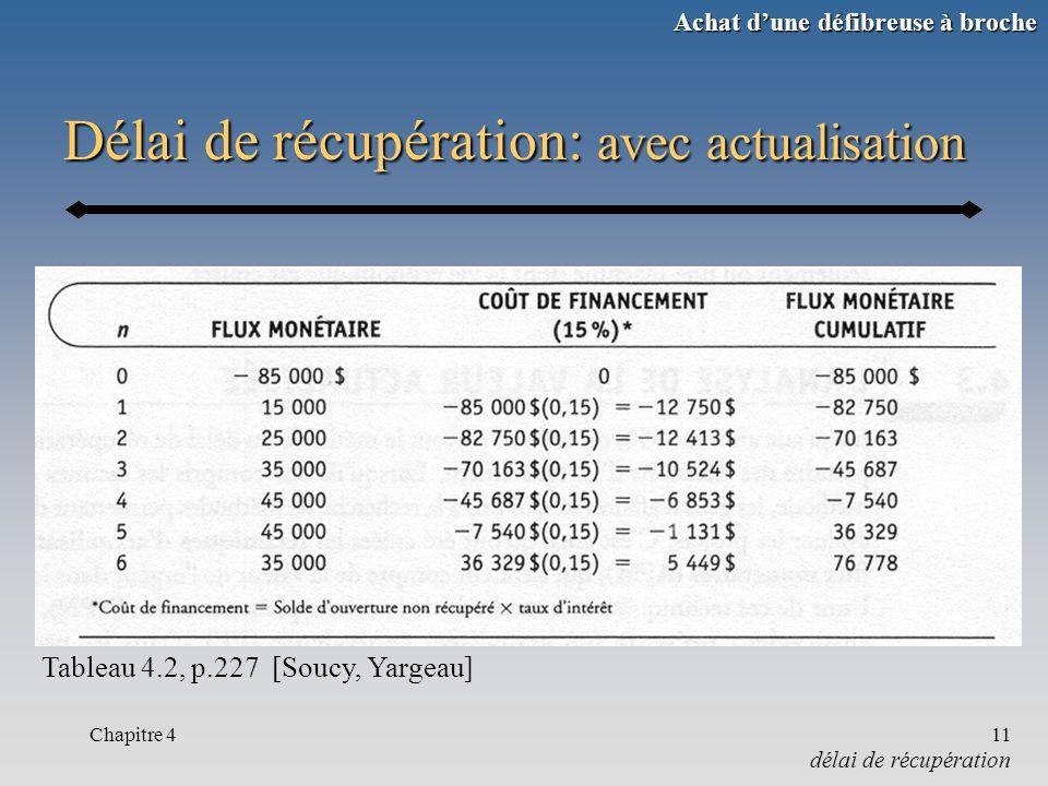Chapitre 411 Délai de récupération: avec actualisation délai de récupération Tableau 4.2, p.227 [Soucy, Yargeau] Achat dune défibreuse à broche
