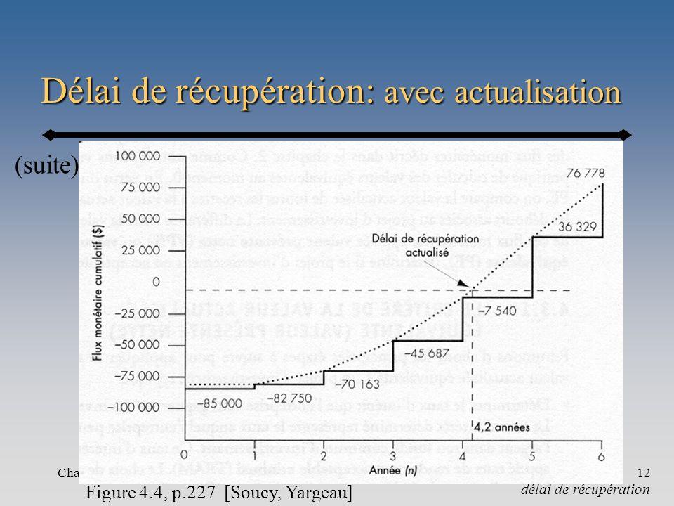 Chapitre 412 Délai de récupération: avec actualisation délai de récupération Figure 4.4, p.227 [Soucy, Yargeau] (suite)