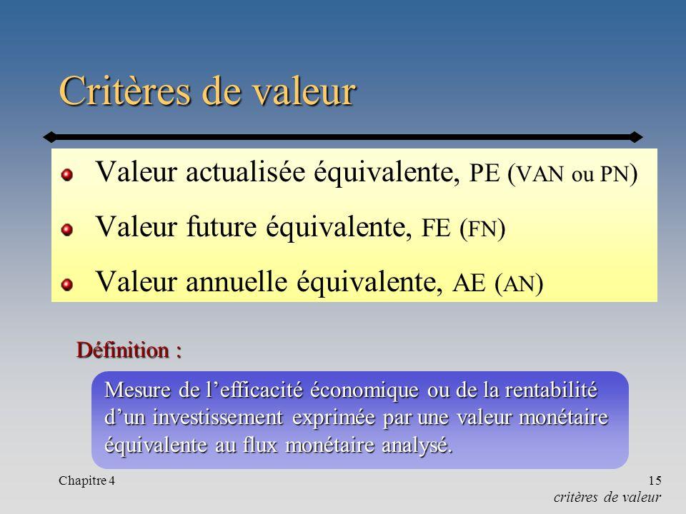 Chapitre 415 Mesure de lefficacité économique ou de la rentabilité dun investissement exprimée par une valeur monétaire équivalente au flux monétaire