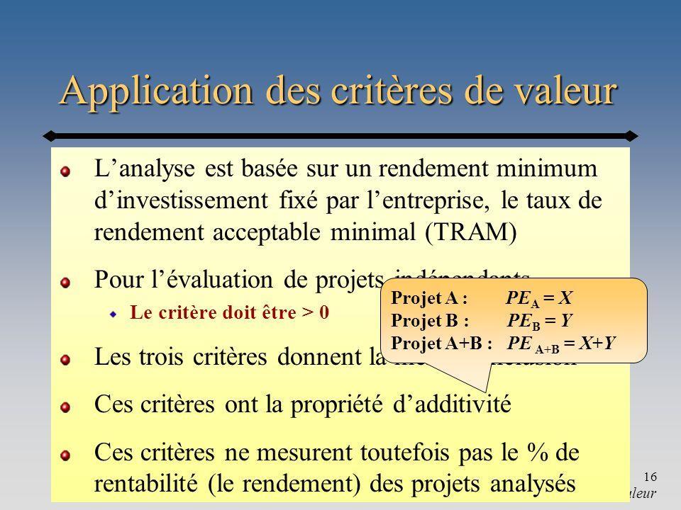 Chapitre 416 Application des critères de valeur critères de valeur Lanalyse est basée sur un rendement minimum dinvestissement fixé par lentreprise, l