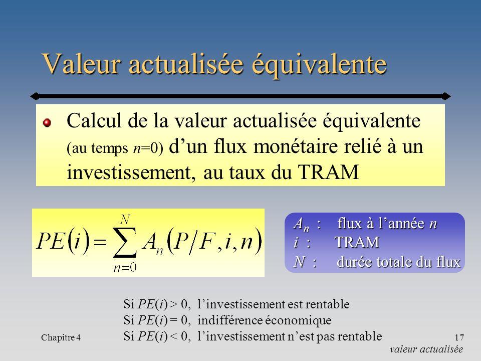 Chapitre 417 Valeur actualisée équivalente Calcul de la valeur actualisée équivalente (au temps n=0) dun flux monétaire relié à un investissement, au
