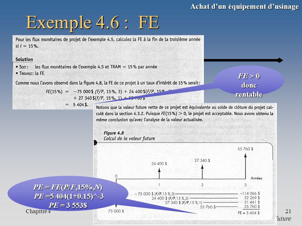 Chapitre 421 Exemple 4.6 : FE valeur future PE = FE(P/F,15%,N) PE =5 404(1+0.15)^-3 PE =5 404(1+0.15)^-3 PE = 3 553$ FE > 0 donc rentable Achat dun éq