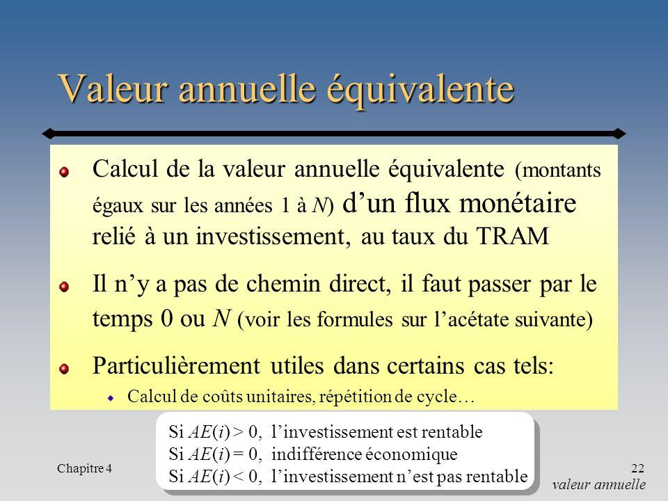 Chapitre 422 Valeur annuelle équivalente Calcul de la valeur annuelle équivalente (montants égaux sur les années 1 à N) dun flux monétaire relié à un