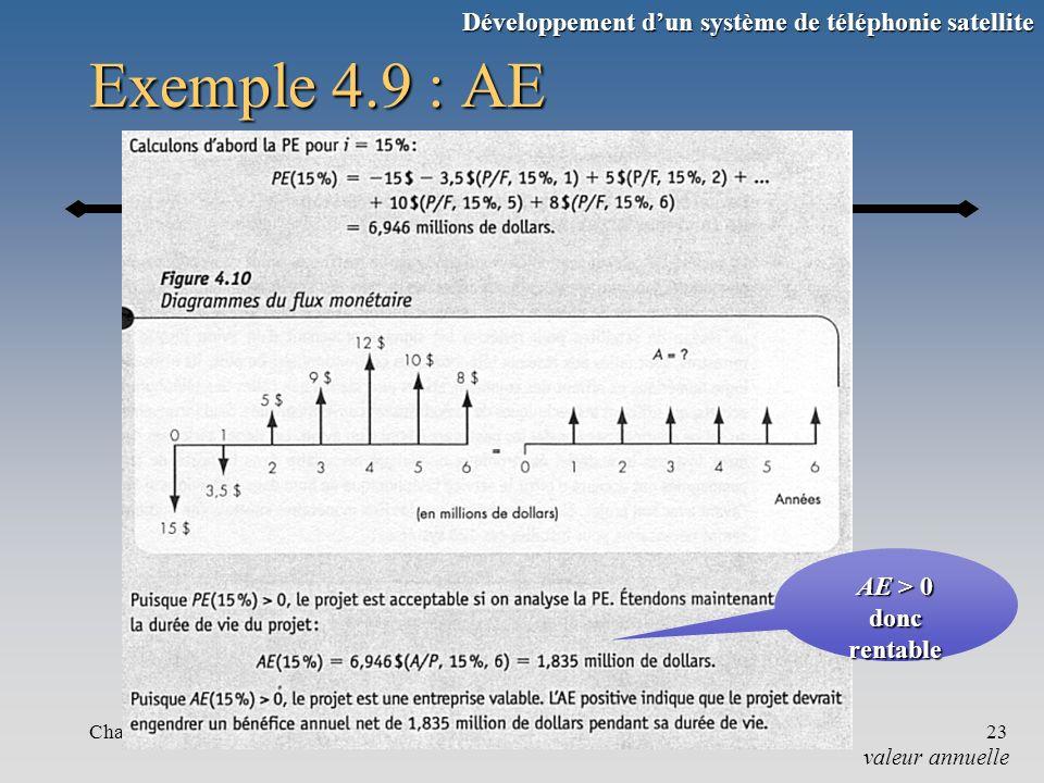 Chapitre 423 Exemple 4.9 : AE valeur annuelle AE > 0 donc rentable Développement dun système de téléphonie satellite