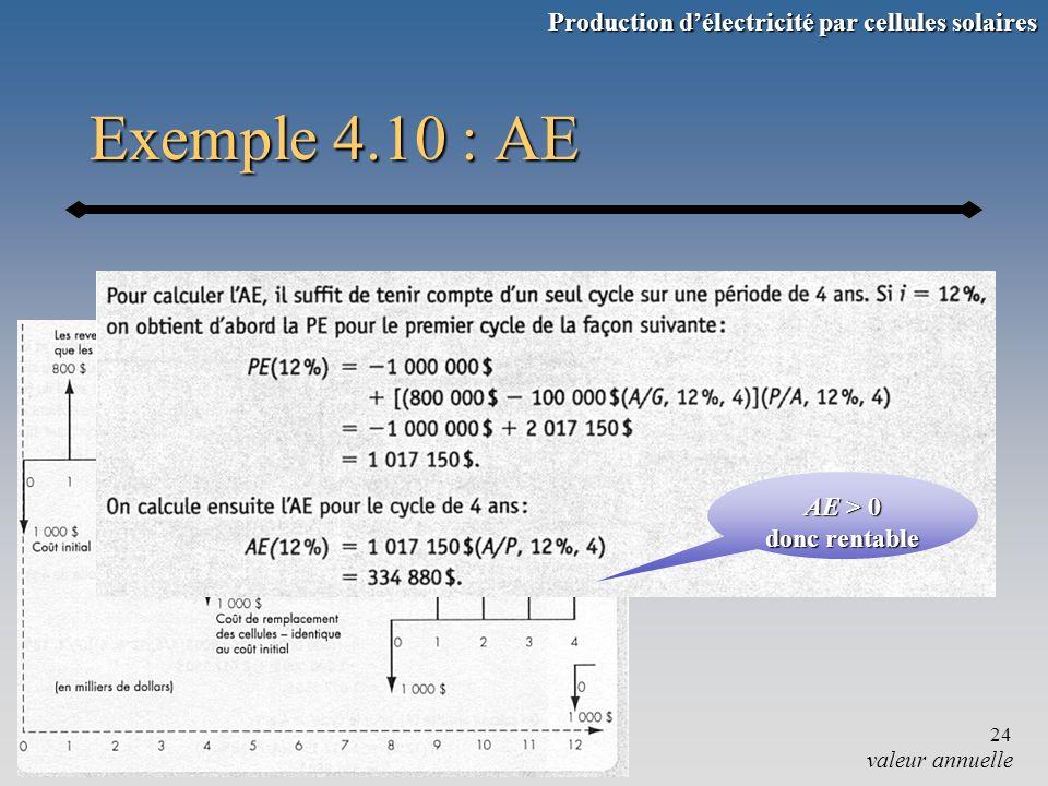 Chapitre 424 Exemple 4.10 : AE valeur annuelle AE > 0 donc rentable Production délectricité par cellules solaires