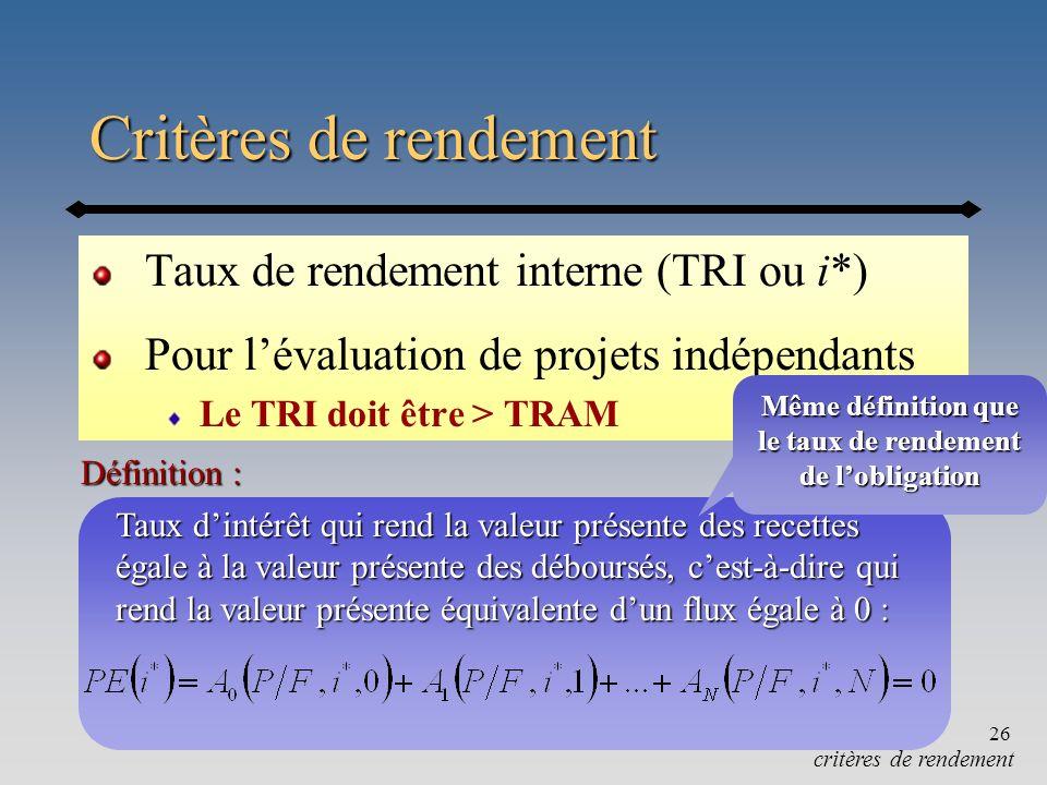 Chapitre 426 Critères de rendement Taux de rendement interne (TRI ou i*) Pour lévaluation de projets indépendants Le TRI doit être > TRAM Définition :