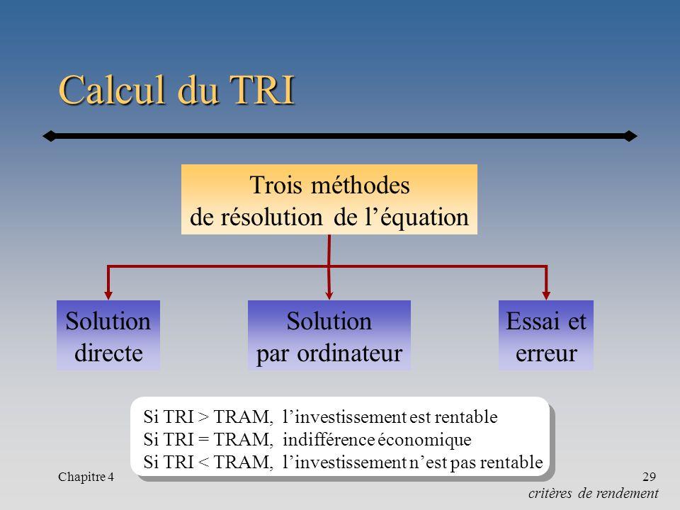 Chapitre 429 Si TRI > TRAM, linvestissement est rentable Si TRI = TRAM, indifférence économique Si TRI < TRAM, linvestissement nest pas rentable Calcu