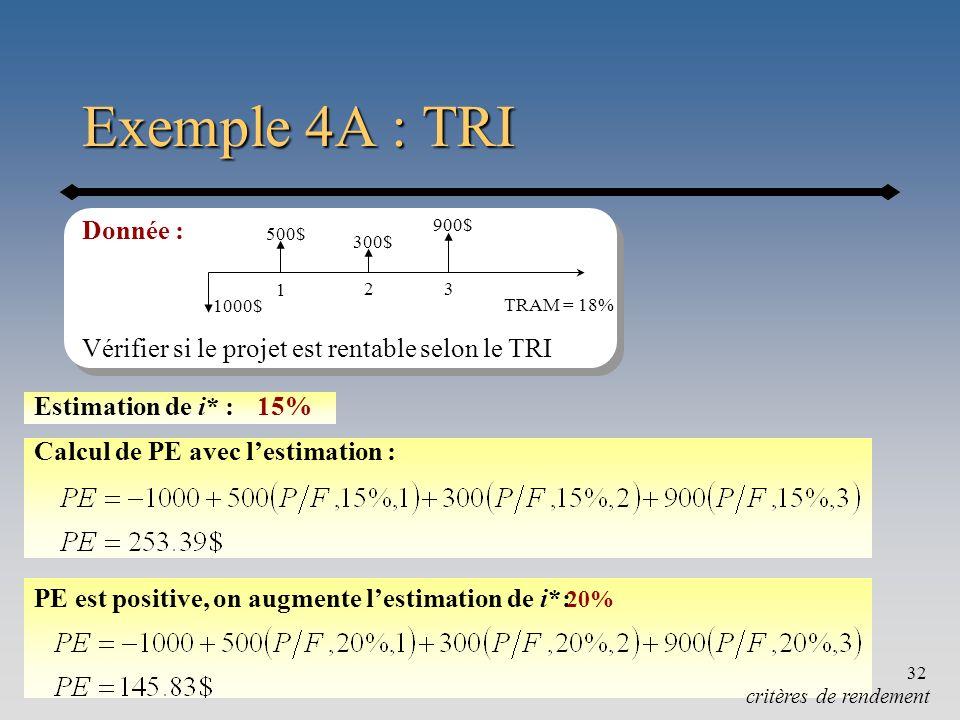Chapitre 432 Exemple 4A : TRI Donnée : Vérifier si le projet est rentable selon le TRI 1000$ 500$ 300$ 900$ 1 23 Estimation de i* :15% Calcul de PE av
