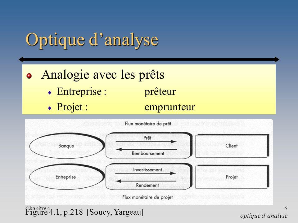 Chapitre 45 Optique danalyse Analogie avec les prêts Entreprise :prêteur Projet :emprunteur optique danalyse Figure 4.1, p.218 [Soucy, Yargeau]